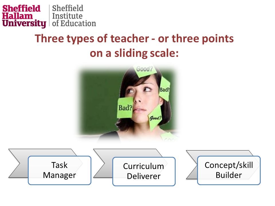 Three types of teacher - or three points on a sliding scale: Task Manager Curriculum Deliverer Concept/skill Builder