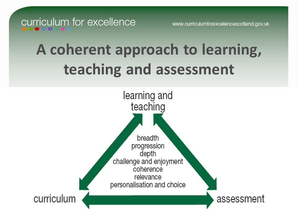 A coherent approach to learning, teaching and assessment