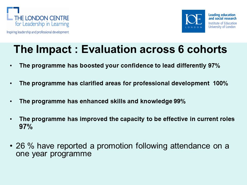 The Impact : Evaluation across 6 cohorts The programme has boosted your confidence to lead differently 97% The programme has clarified areas for professional development 100% The programme has enhanced skills and knowledge 99% The programme has improved the capacity to be effective in current roles 97% 26 % have reported a promotion following attendance on a one year programme