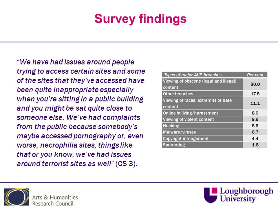 """Survey findings """"We have had issues around people trying to access certain sites and some of the sites that they've accessed have been quite inappropr"""