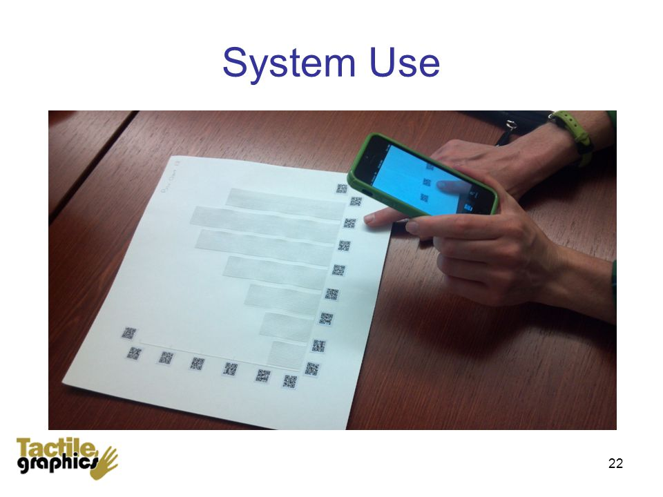 System Use 22
