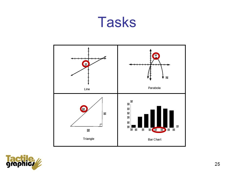 Tasks Line Parabola Triangle Bar Chart 25