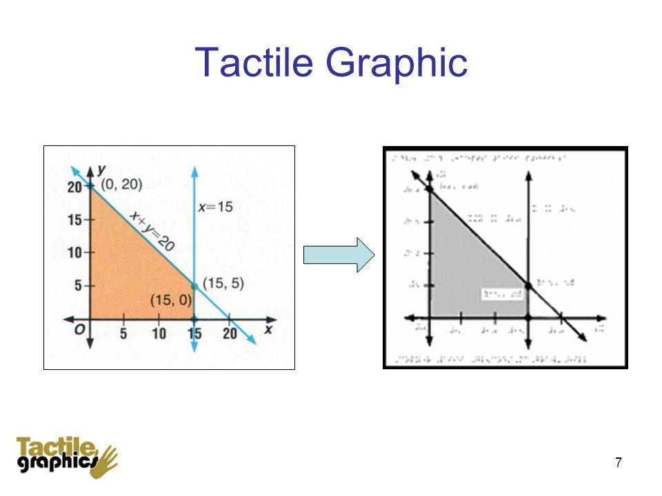 Tactile Graphics Kit 8