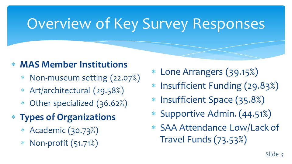 Overview of Key Survey Responses  MAS Member Institutions  Non-museum setting (22.07%)  Art/architectural (29.58%)  Other specialized (36.62%)  Types of Organizations  Academic (30.73%)  Non-profit (51.71%)  Lone Arrangers (39.15%)  Insufficient Funding (29.83%)  Insufficient Space (35.8%)  Supportive Admin.