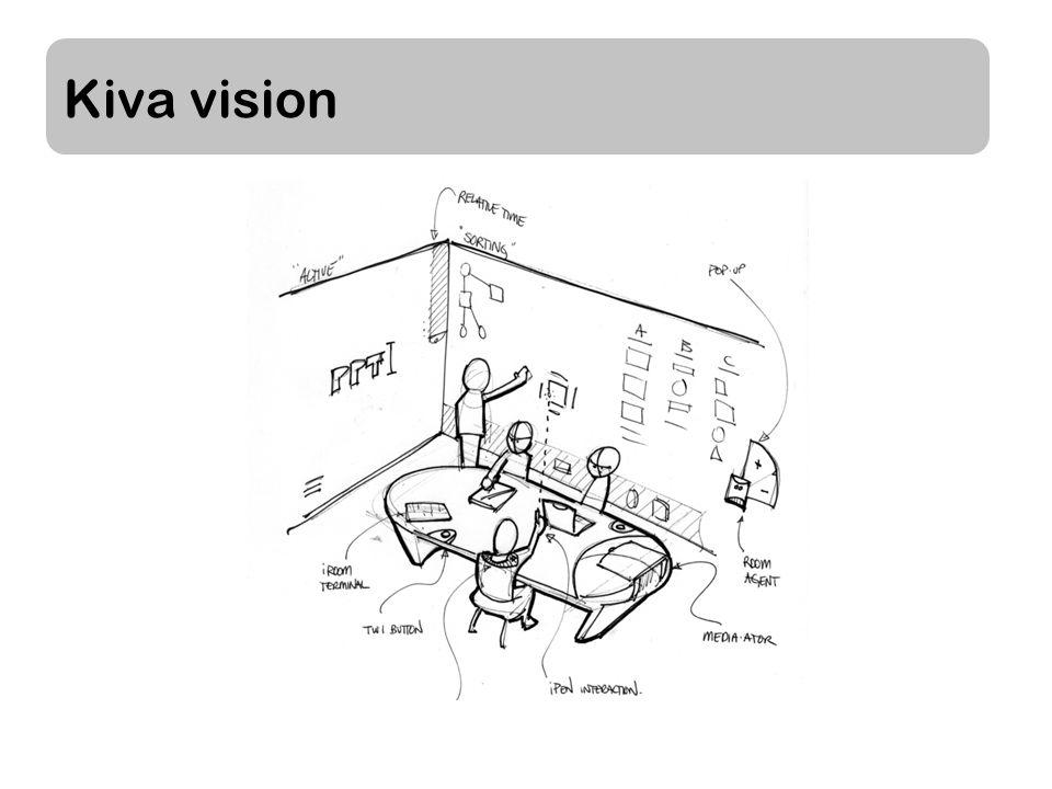 Kiva vision
