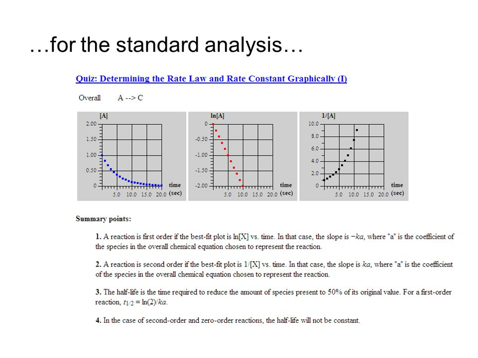 …for the standard analysis…