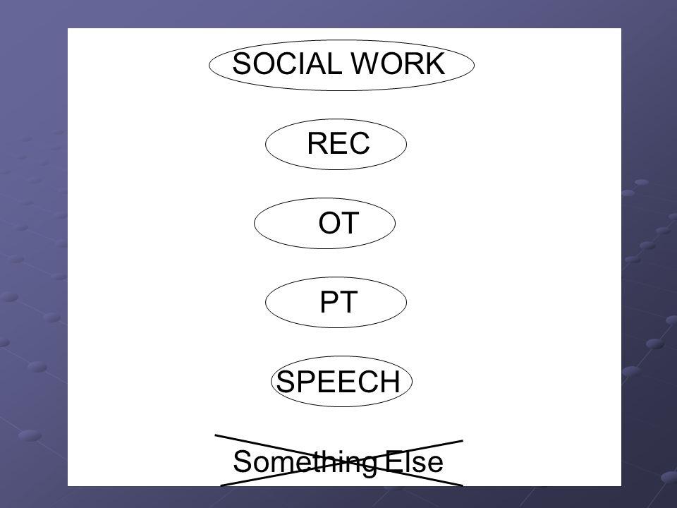 SOCIAL WORK RECOTPTSPEECH Something Else