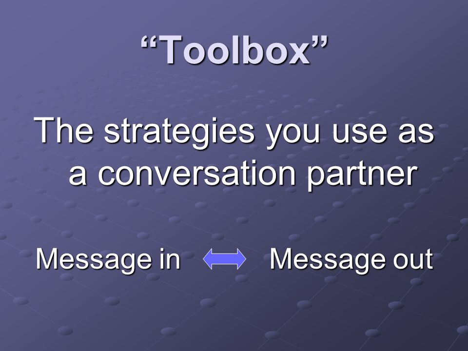 Toolbox The strategies you use as a conversation partner Message in Message out