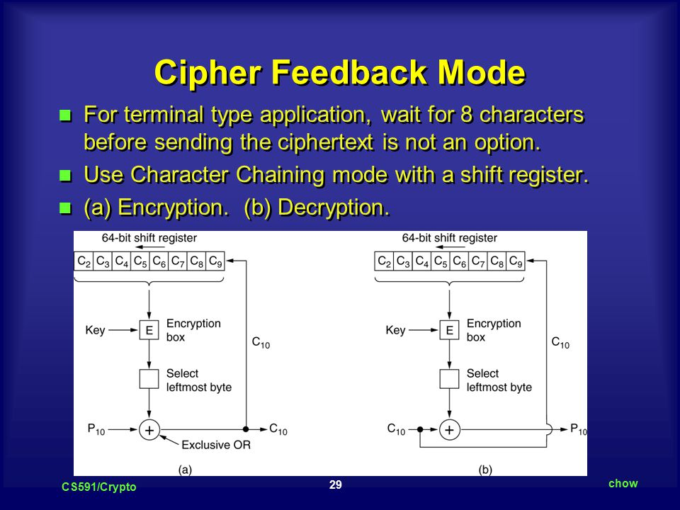 29 CS591/Crypto chow Cipher Feedback Mode For terminal type application, wait for 8 characters before sending the ciphertext is not an option.