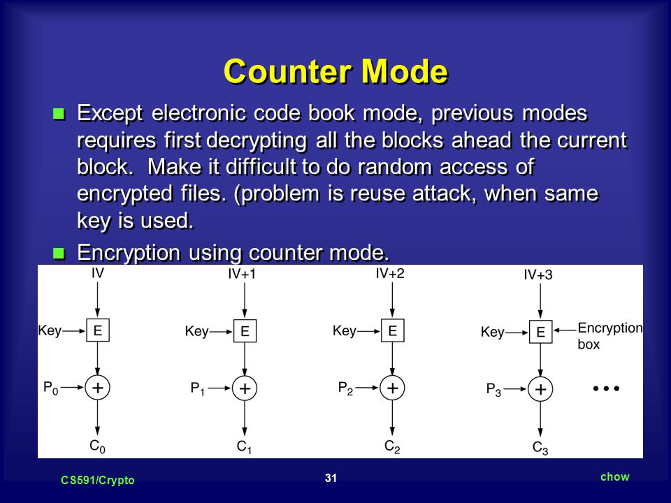 31 CS591/Crypto chow Counter Mode Except electronic code book mode, previous modes requires first decrypting all the blocks ahead the current block.