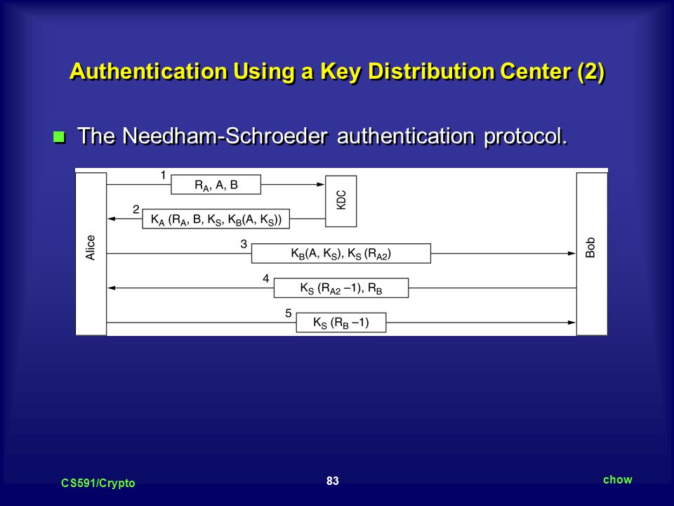 83 CS591/Crypto chow Authentication Using a Key Distribution Center (2) The Needham-Schroeder authentication protocol.