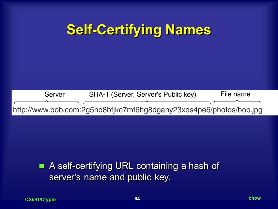 94 CS591/Crypto chow Self-Certifying Names A self-certifying URL containing a hash of server s name and public key.
