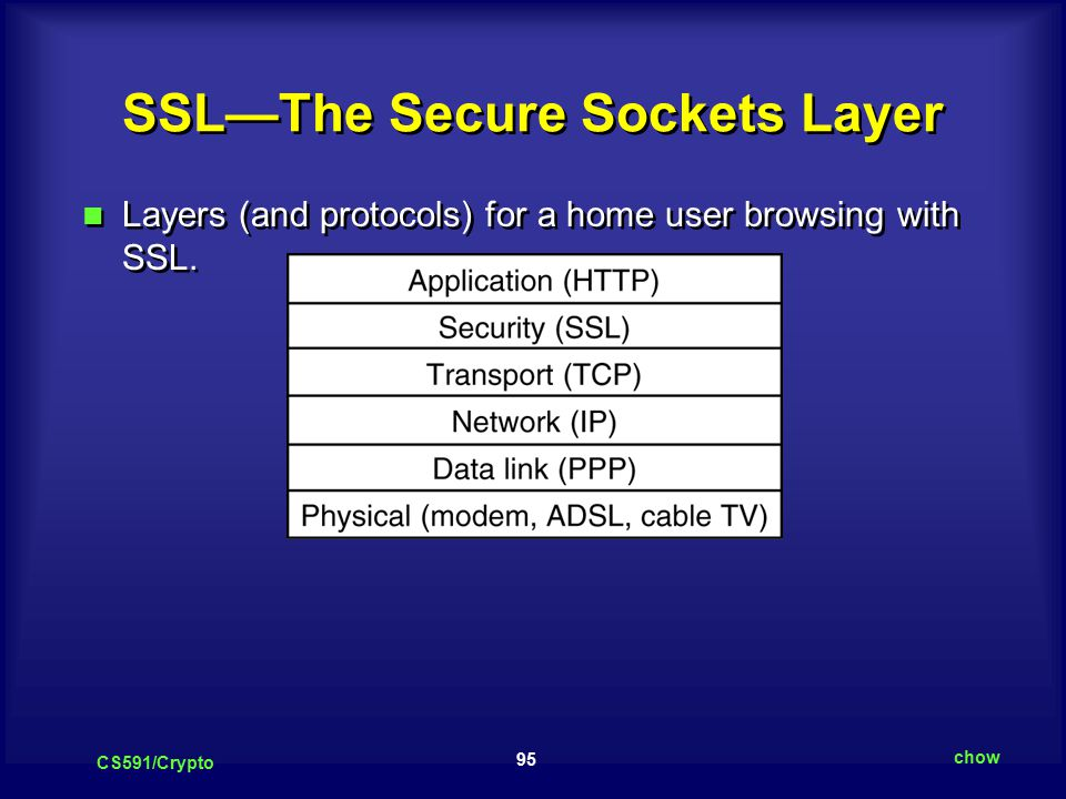 95 CS591/Crypto chow SSL—The Secure Sockets Layer Layers (and protocols) for a home user browsing with SSL.