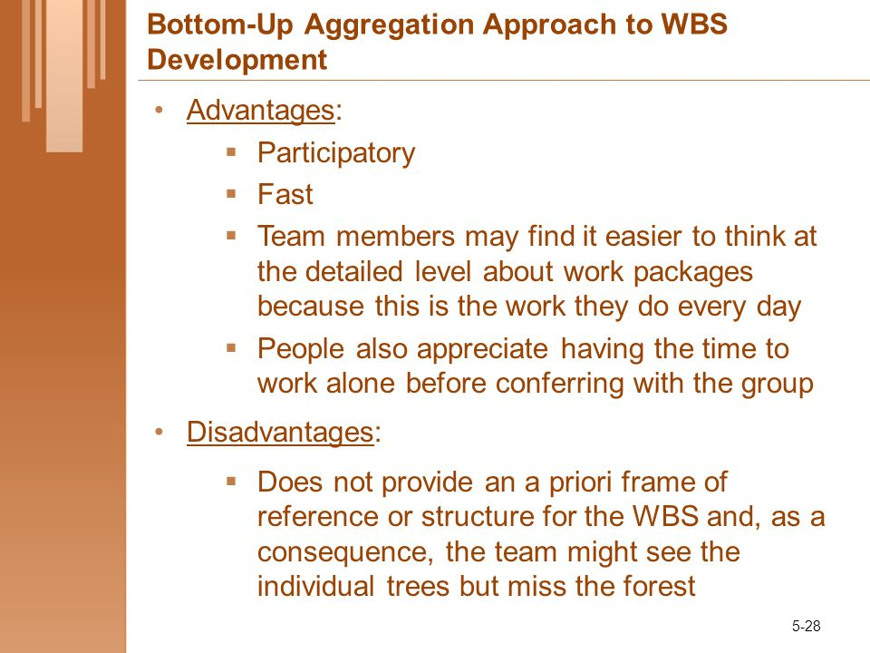 Bottom-Up Aggregation Approach to WBS Development Advantages:  Participatory  Fast  Team members may find it easier to think at the detailed level about work packages because this is the work they do every day  People also appreciate having the time to work alone before conferring with the group Disadvantages:  Does not provide an a priori frame of reference or structure for the WBS and, as a consequence, the team might see the individual trees but miss the forest 5-28