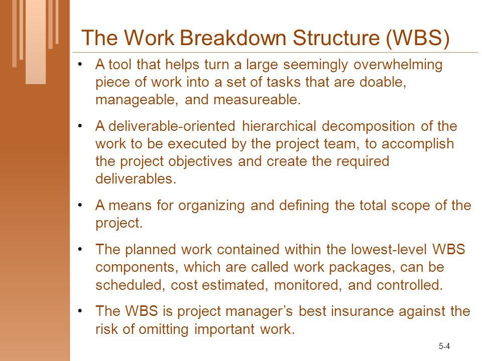 Exhibit 5.15 Project Involvement Matrix 5-35