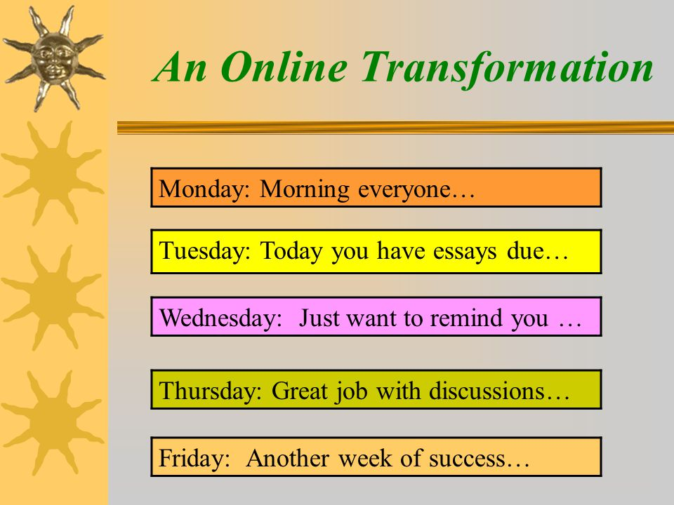 An Online Transformation Tuesday: Today you have essays due… Monday: Morning everyone… Wednesday: Just want to remind you … Thursday: Great job with discussions… Friday: Another week of success…