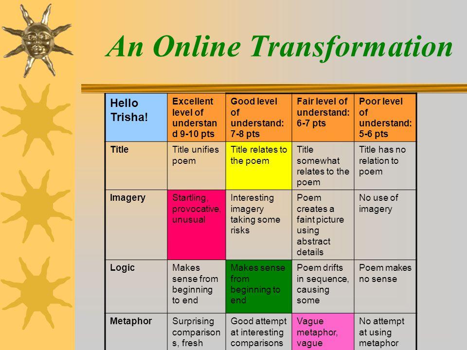 An Online Transformation Hello Trisha.
