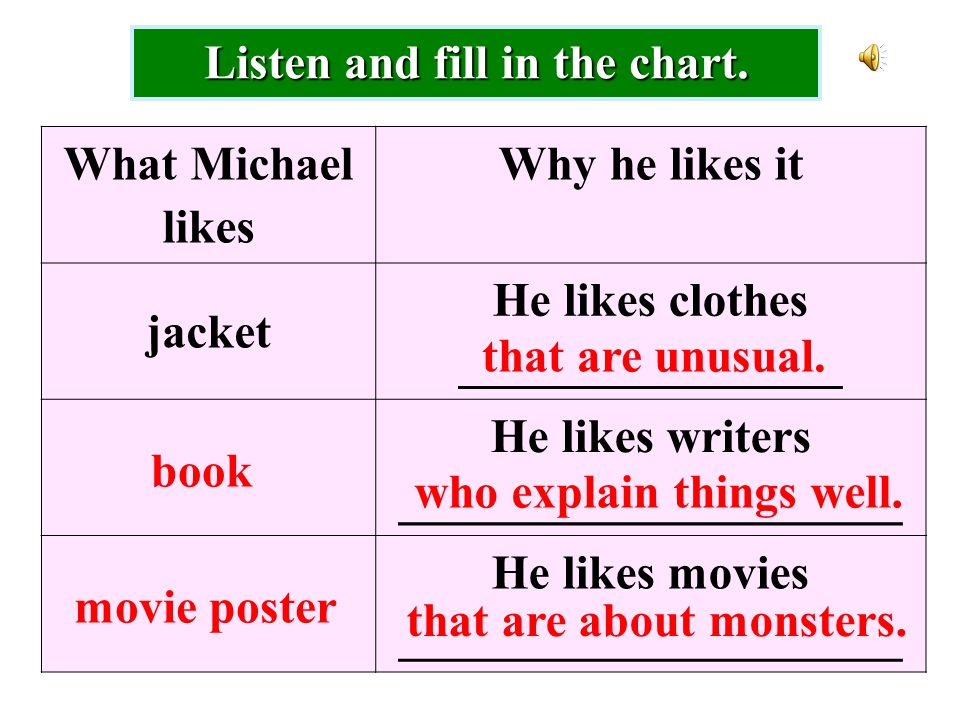Listen and choose. The book tells about _____. A.movies that are about monsters.