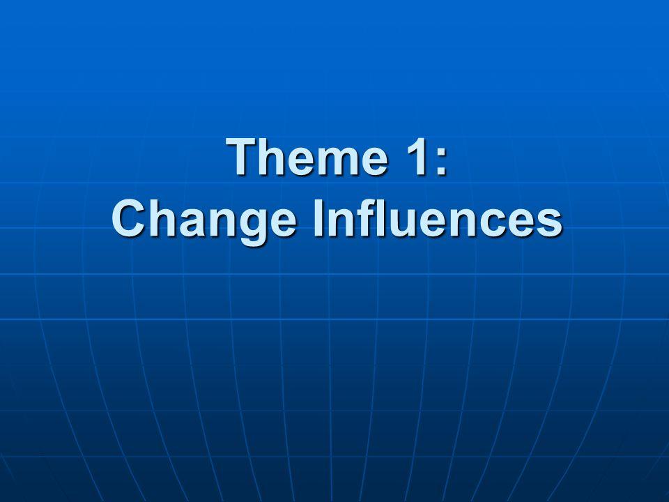 Theme 1: Change Influences
