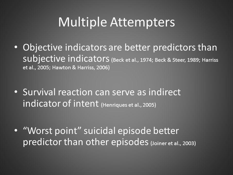 Objective indicators are better predictors than subjective indicators (Beck et al., 1974; Beck & Steer, 1989; Harriss et al., 2005; Hawton & Harriss,