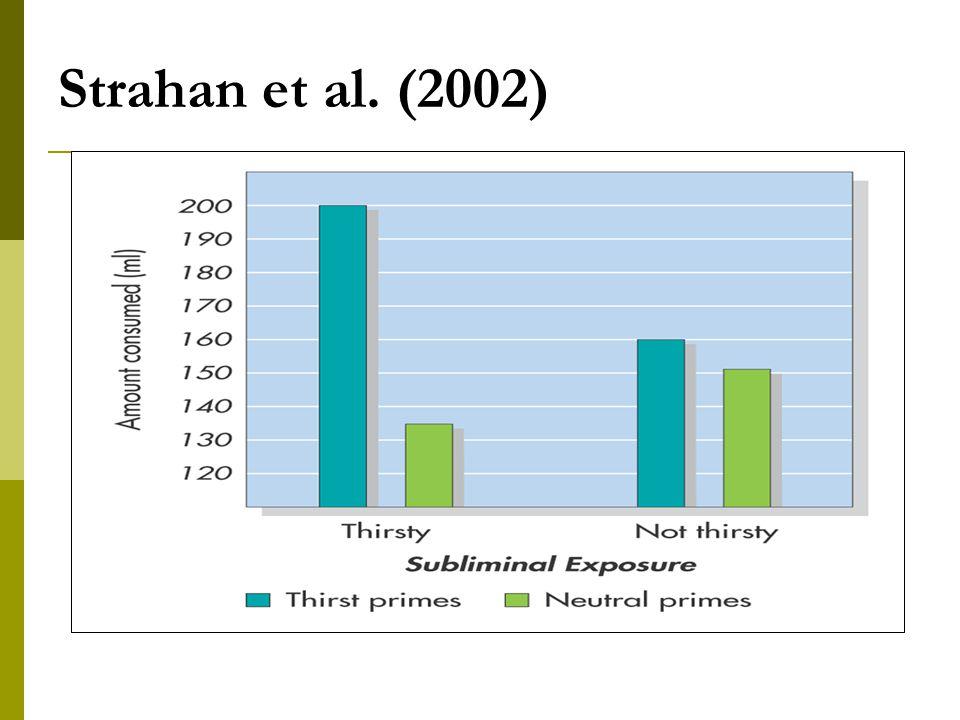 Strahan et al. (2002)