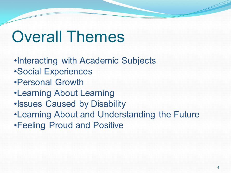 Overall Themes 4 Interacting with Academic Subjects Social Experiences Personal Growth Learning About Learning Issues Caused by Disability Learning About and Understanding the Future Feeling Proud and Positive