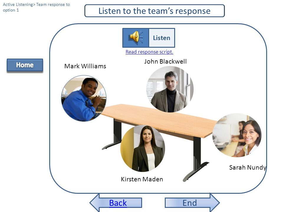 Select your response Help Listen to the Meeting Listen to the Meeting Back Listen Active Listening> Select your response Read response script. Select