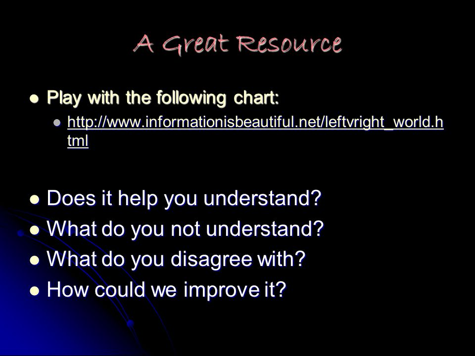 A Great Resource Play with the following chart: Play with the following chart: http://www.informationisbeautiful.net/leftvright_world.h tml http://www.informationisbeautiful.net/leftvright_world.h tml http://www.informationisbeautiful.net/leftvright_world.h tml http://www.informationisbeautiful.net/leftvright_world.h tml Does it help you understand.