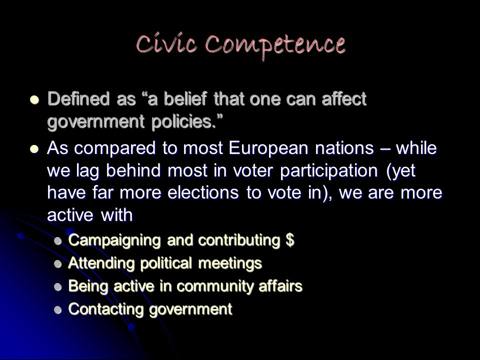 Civic Competence Defined as a belief that one can affect government policies. Defined as a belief that one can affect government policies. As compared to most European nations – while we lag behind most in voter participation (yet have far more elections to vote in), we are more active with As compared to most European nations – while we lag behind most in voter participation (yet have far more elections to vote in), we are more active with Campaigning and contributing $ Campaigning and contributing $ Attending political meetings Attending political meetings Being active in community affairs Being active in community affairs Contacting government Contacting government