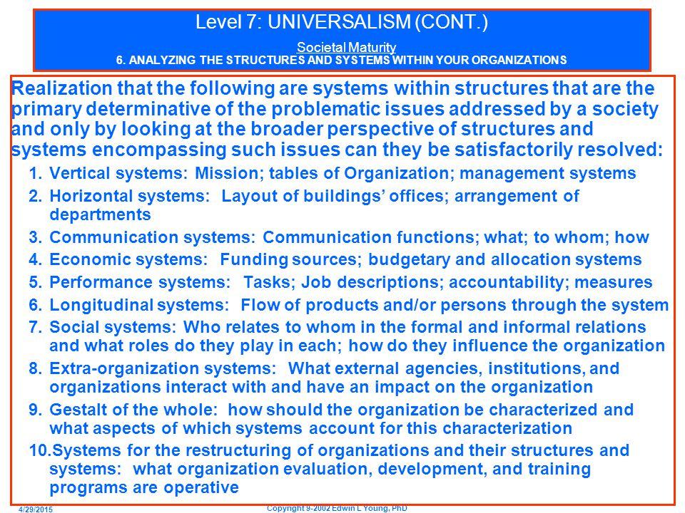 4/29/2015 Copyright 9-2002 Edwin L Young, PhD Level 7: UNIVERSALISM (CONT.) Societal Maturity 7.