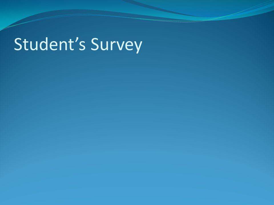 Student's Survey