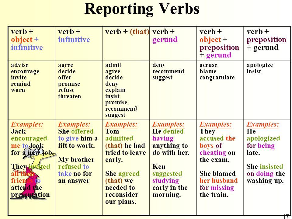 17 verb + object + infinitive verb + infinitive verb + (that)verb + gerund verb + object + preposition + gerund verb + preposition + gerund advise enc
