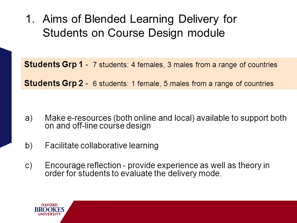 1.Aims of Blended Learning Delivery for Students on Course Design module a)Make e-resources (both online and local) available to support both on and off-line course design b)Facilitate collaborative learning c)Encourage reflection - provide experience as well as theory in order for students to evaluate the delivery mode.