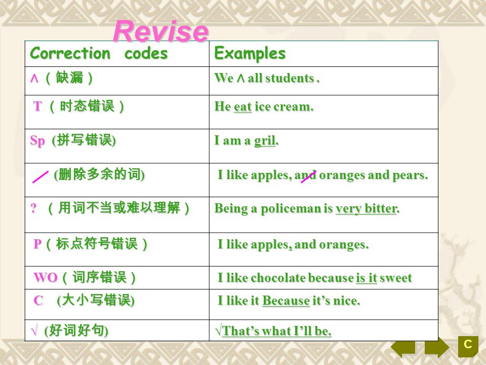 C Correction codes Examples ∧ (缺漏) We ∧ all students.