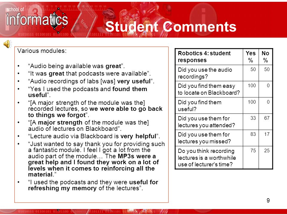 "9 Student Comments Various modules: ""Audio being available was great"". ""It was great that podcasts were available"". ""Audio recordings of labs [was] ve"