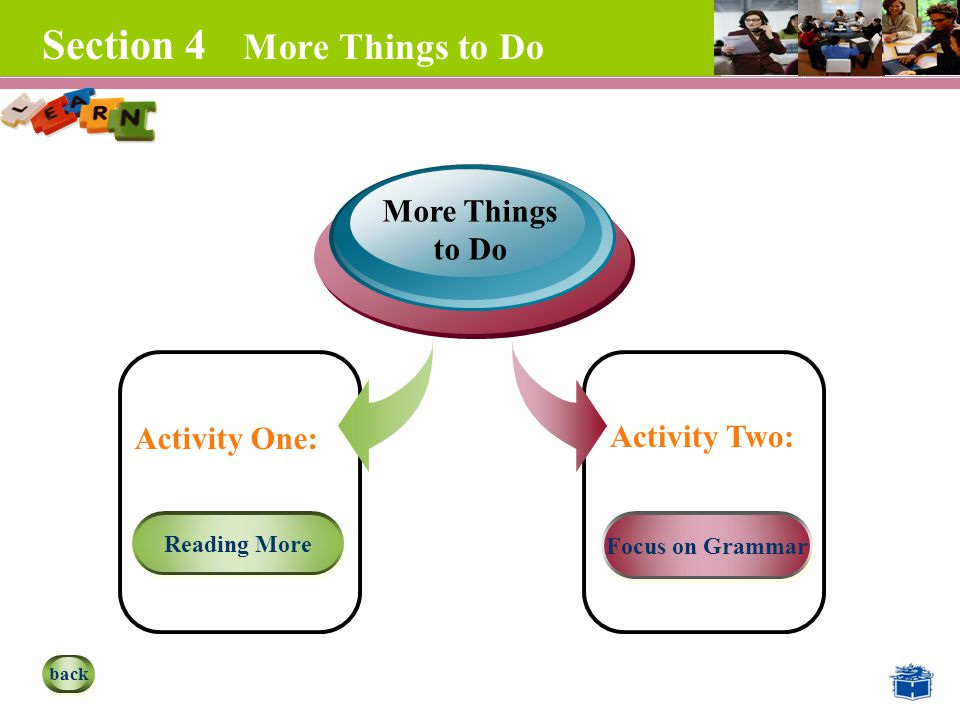 Section 4 More Things to Do More Things to Do Activity Two: Reading More Focus on Grammar Activity One: back