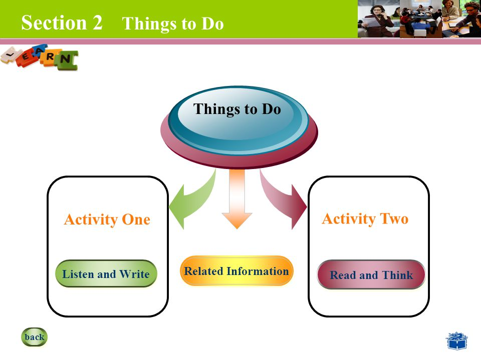Section 2 Things to Do Things to Do Activity Two Listen and Write Read and Think Activity One Related Information back