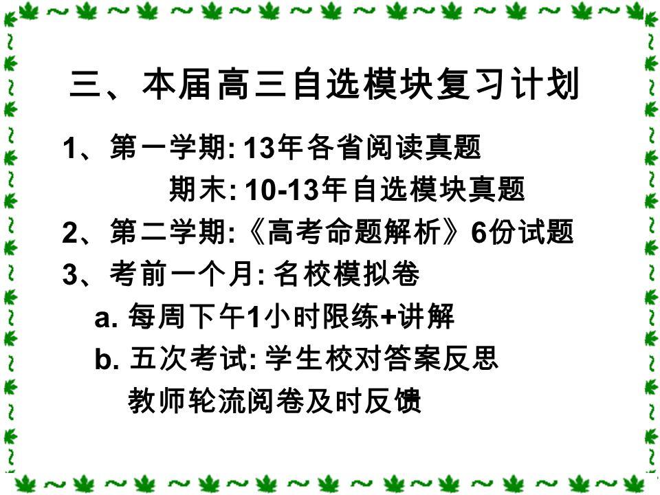 三、本届高三自选模块复习计划 1 、第一学期 : 13 年各省阅读真题 期末 : 10-13 年自选模块真题 2 、第二学期 : 《高考命题解析》 6 份试题 3 、考前一个月 : 名校模拟卷 a.
