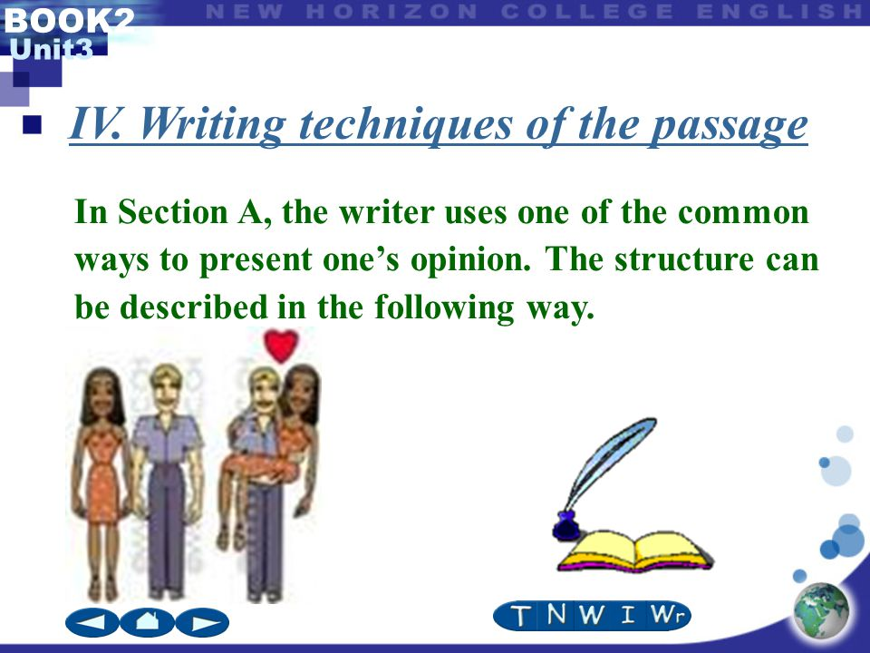 BOOK2 Unit3 IV. Writing techniques of the passage In Section A, the writer uses one of the common ways to present one's opinion. The structure can be