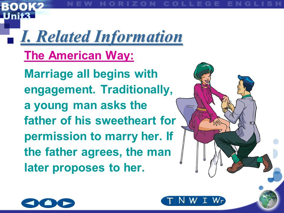 BOOK2 Unit3 I. Related Information The American Way: Marriage all begins with engagement.