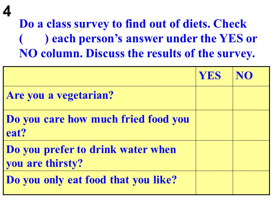 Write down each type of food or drink from the conversation in the correct column.