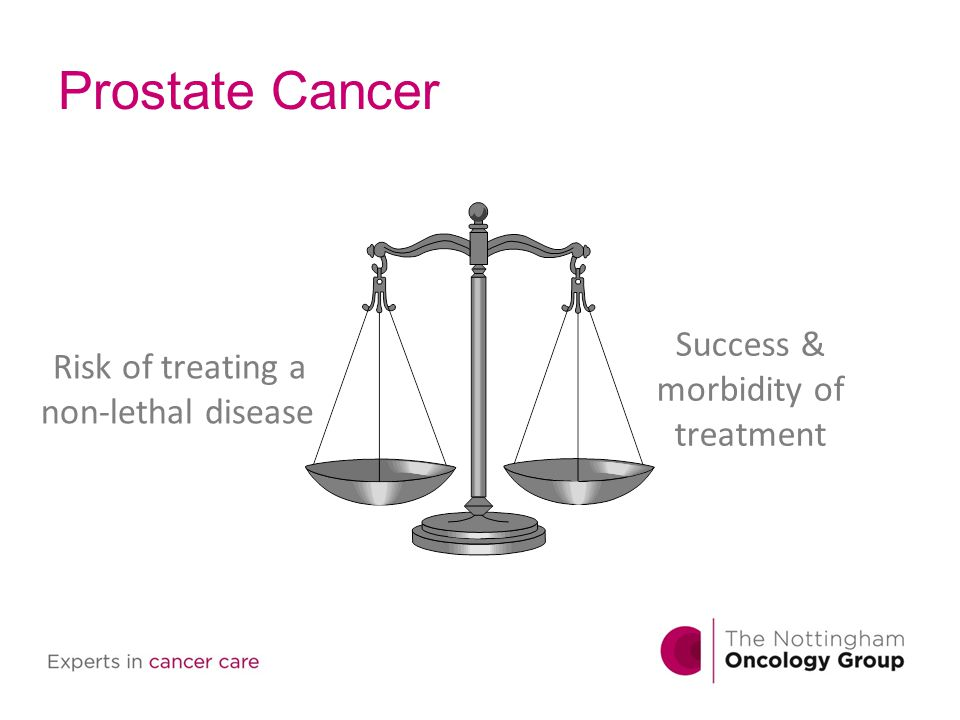 Prostate Cancer Risk of treating a non-lethal disease Success & morbidity of treatment
