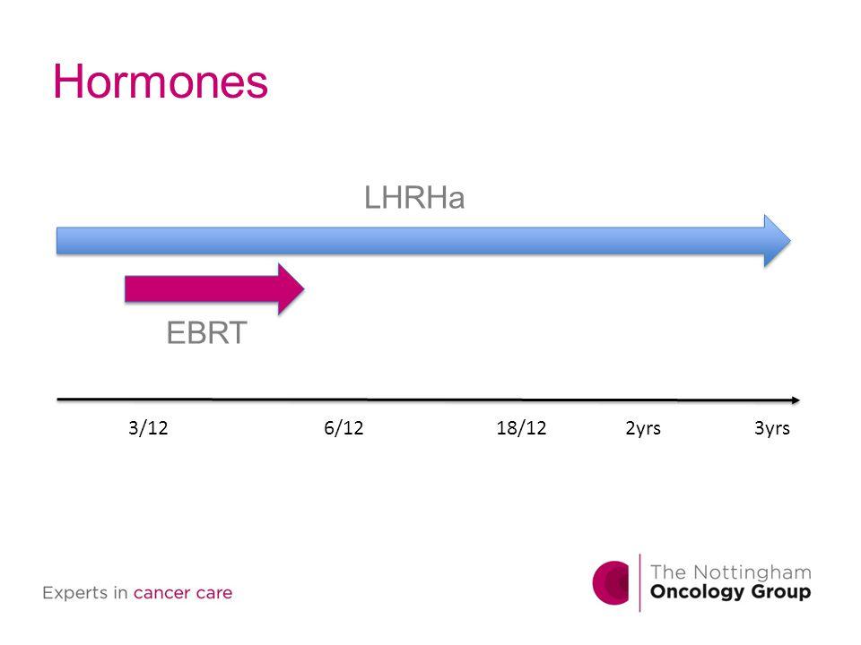 Hormones LHRHa EBRT 3/126/1218/122yrs3yrs