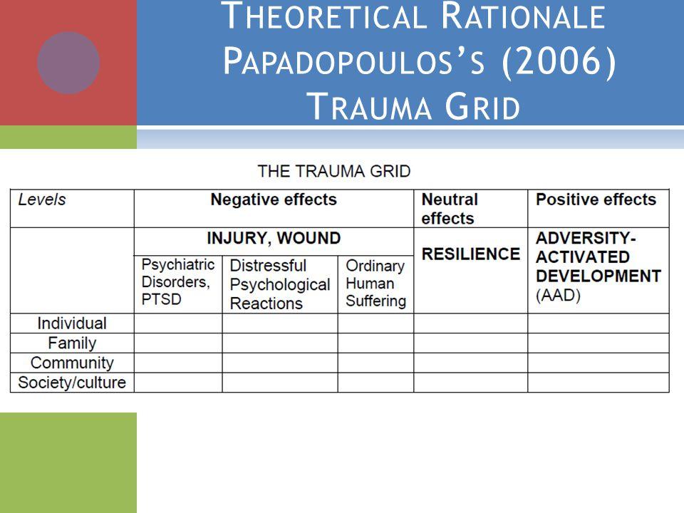 T HEORETICAL R ATIONALE P APADOPOULOS ' S (2006) T RAUMA G RID