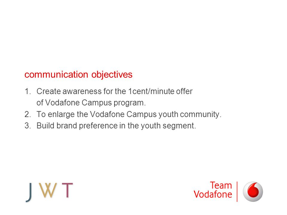 communication objectives 1.Create awareness for the 1cent/minute offer of Vodafone Campus program. 2.To enlarge the Vodafone Campus youth community. 3