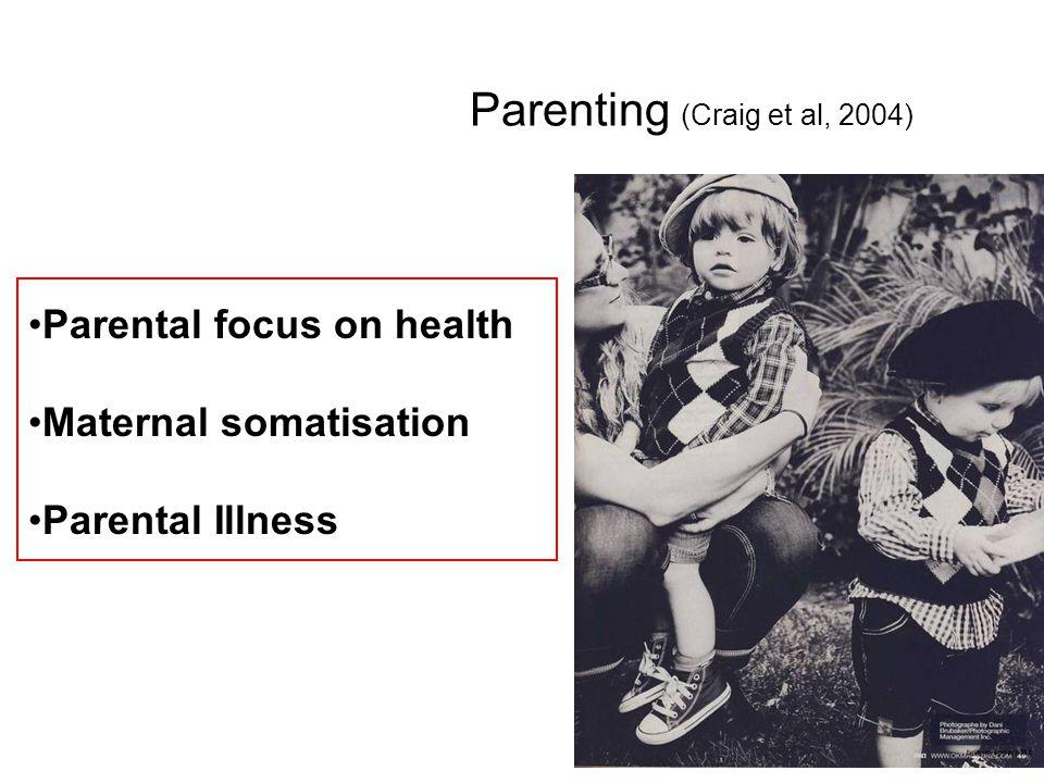 Parenting (Craig et al, 2004) Parental focus on health Maternal somatisation Parental Illness