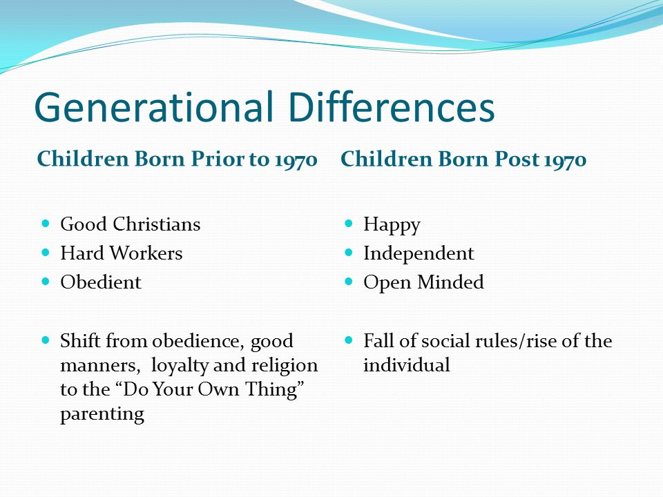 Generational Differences Children Born Prior to 1970 Children Born Post 1970 Good Christians Hard Workers Obedient Shift from obedience, good manners, loyalty and religion to the Do Your Own Thing parenting Happy Independent Open Minded Fall of social rules/rise of the individual