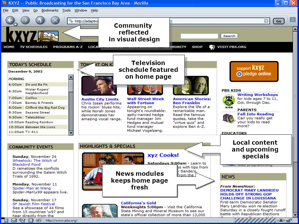 December 11, 2002PBS/NPR Summit by Screen Station Best Practices Page 14 Community reflected in visual design Community reflected in visual design Television schedule featured on home page Television schedule featured on home page Local content and upcoming specials Local content and upcoming specials News modules keeps home page fresh News modules keeps home page fresh