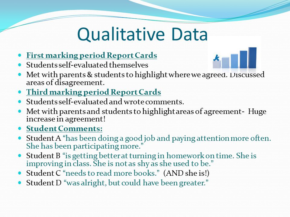 Qualitative Data Student Goal Organizer Each subject area targeted Students wrote goal for next marking period and 2 things to help them accomplish their goal.