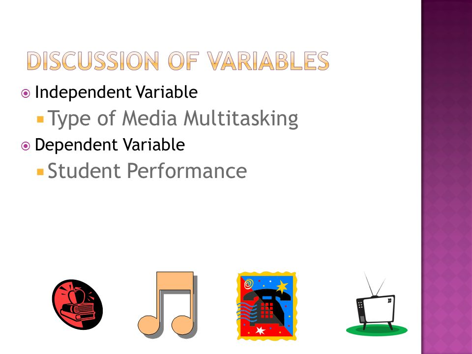  Independent Variable  Type of Media Multitasking  Dependent Variable  Student Performance